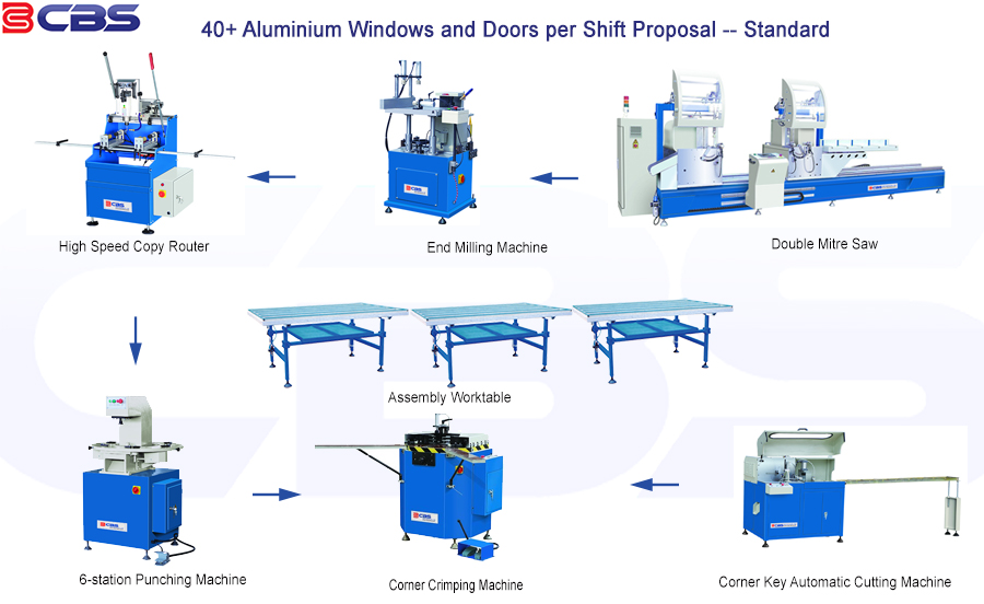 aluminium-window-making-machine
