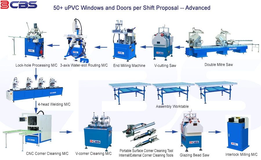 upvc-window-making-machine